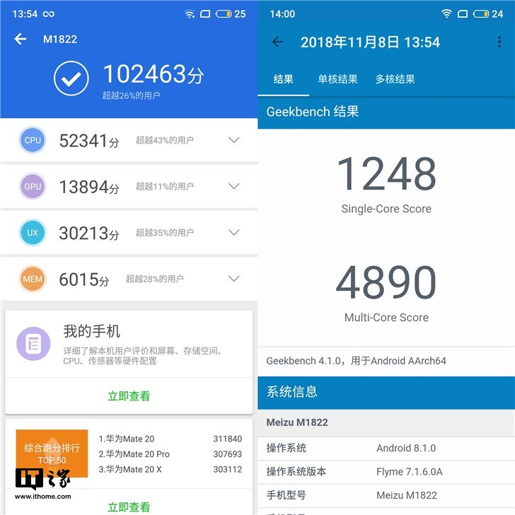 Meizu Note8 Evaluation