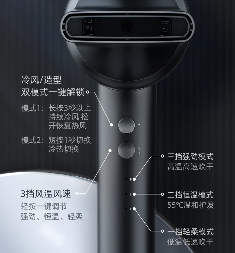 Showsee A8 Features