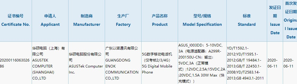 Asus ROG Phone 3 Passes 3C Certification Hinting 30W Fast Charging Support