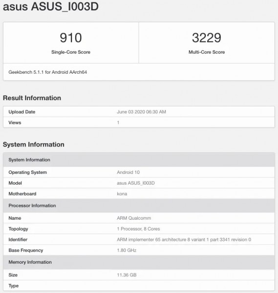 Asus ROG Phone 3 Spotted On Geekbench With 12GB Of RAM