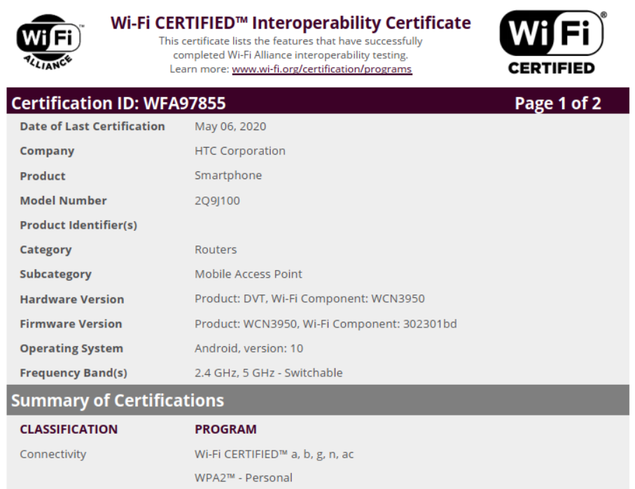 HTC Desire 20 Certified On Bluetooth SIG And WI-Fi Alliance
