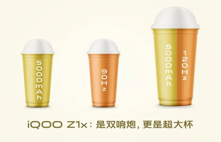 iQOO Teases 5,000mAh Battery and 120Hz Refresh Rate Panel Of the iQOO Z1x