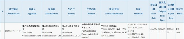 Vivo iQOO 3 Pro Will Feature 55W Flash Charging Support