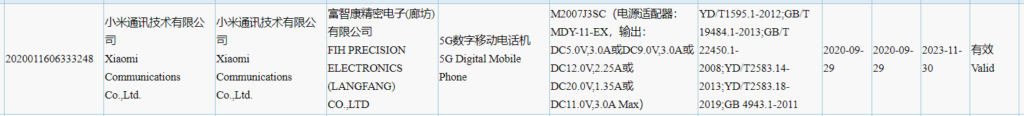 A New Redmi K30 series Stops By Chinese 3C Certification; Touted to Feature a 64MP Camera