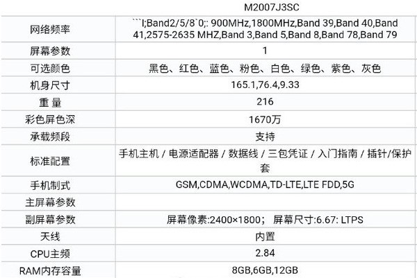 Redmi K30S Specs Sheet Surfaced; 6.67-inch Display, 64MP Triple Cameras, and More
